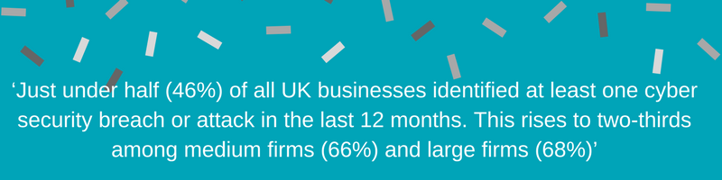 Banner Quote: 'Just under half (46%) of all UK businesses identified at least one cyber security breach or attack in the last 12 months. This rises to two-thirds among medium firms (66%) and large firms (68%)
