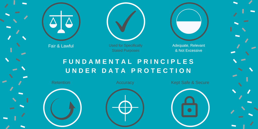 Fundamental principles of Data Protection