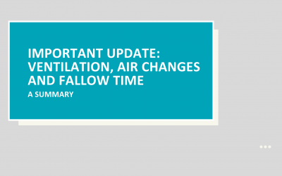 Ventilation, air changes and fallow time